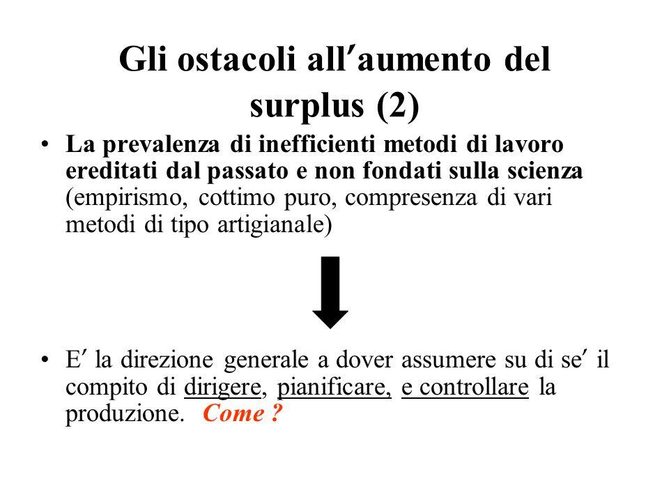 Gli ostacoli all'aumento del surplus (2)