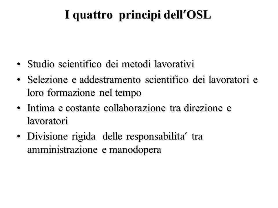 I quattro principi dell'OSL