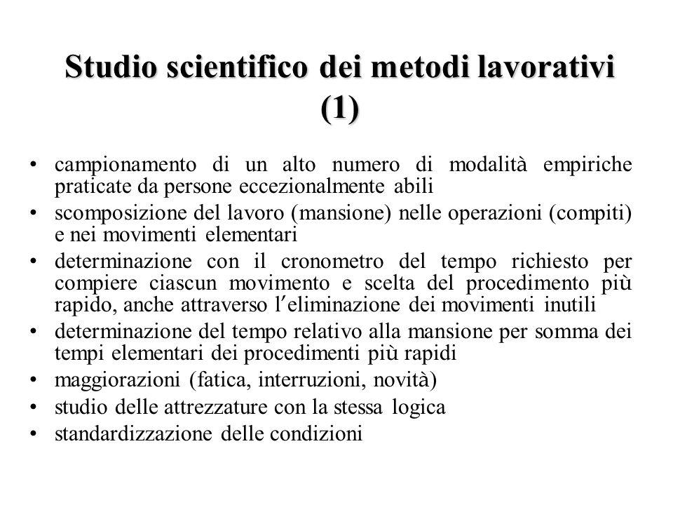 Studio scientifico dei metodi lavorativi (1)