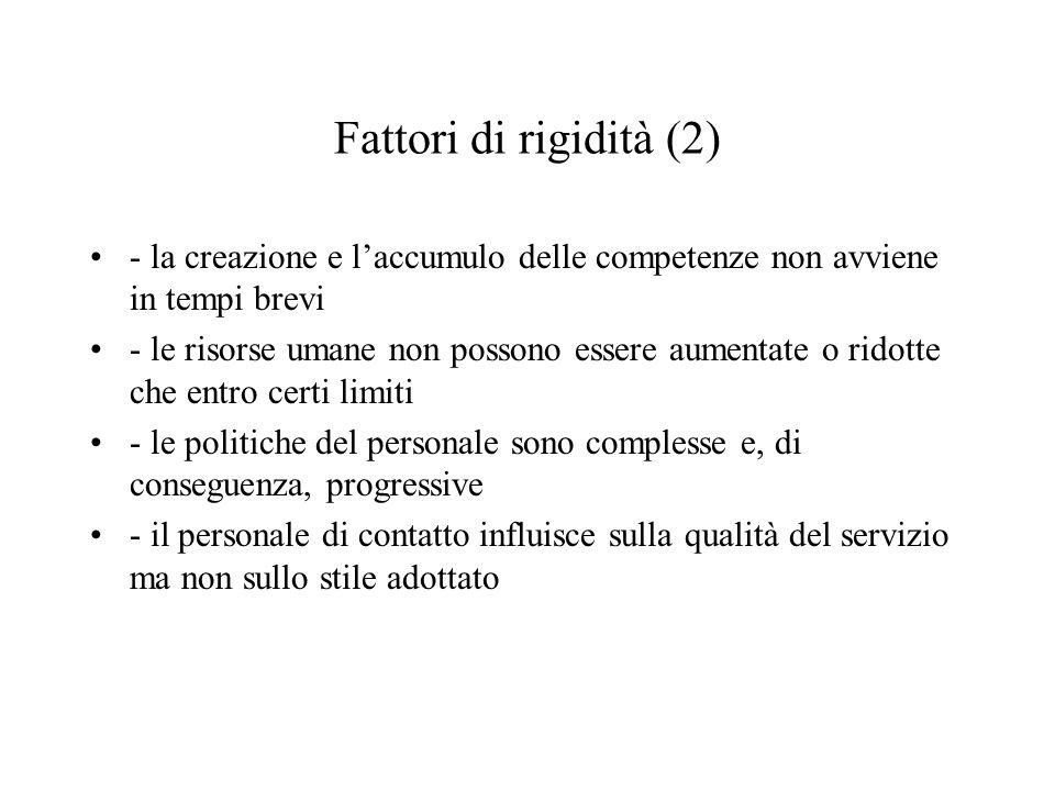Fattori di rigidità (2) - la creazione e l'accumulo delle competenze non avviene in tempi brevi.