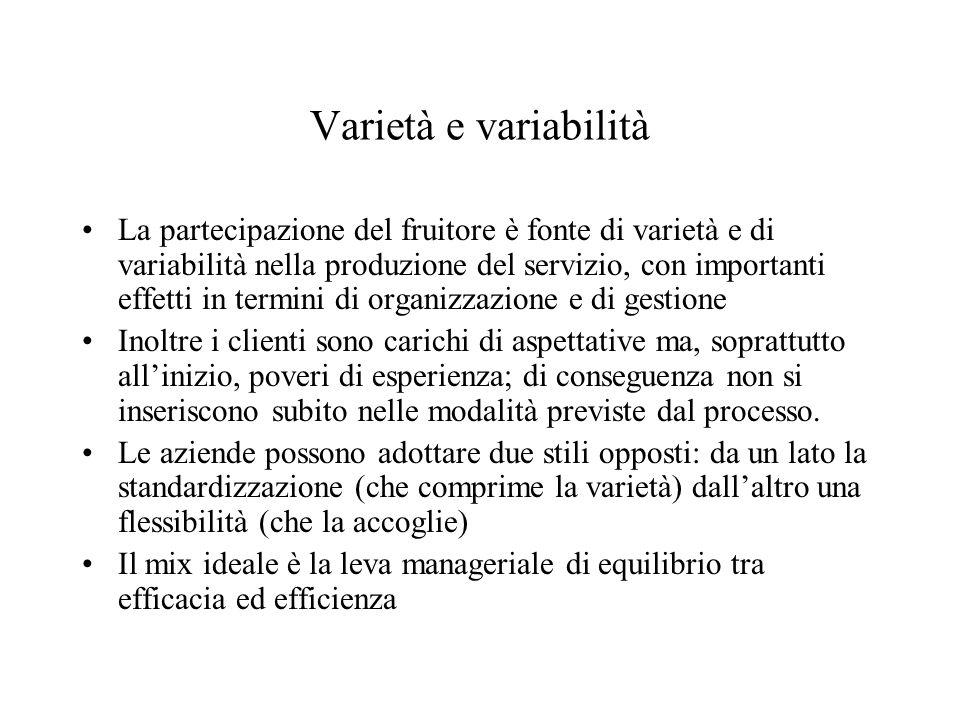 Varietà e variabilità