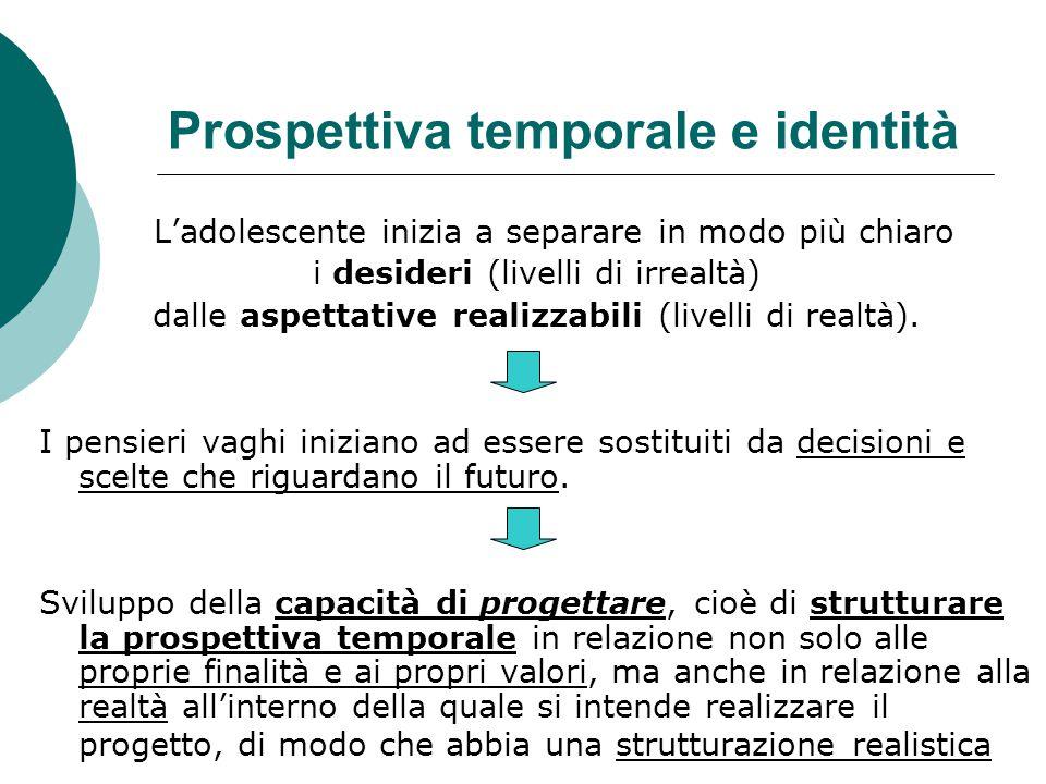 Prospettiva temporale e identità
