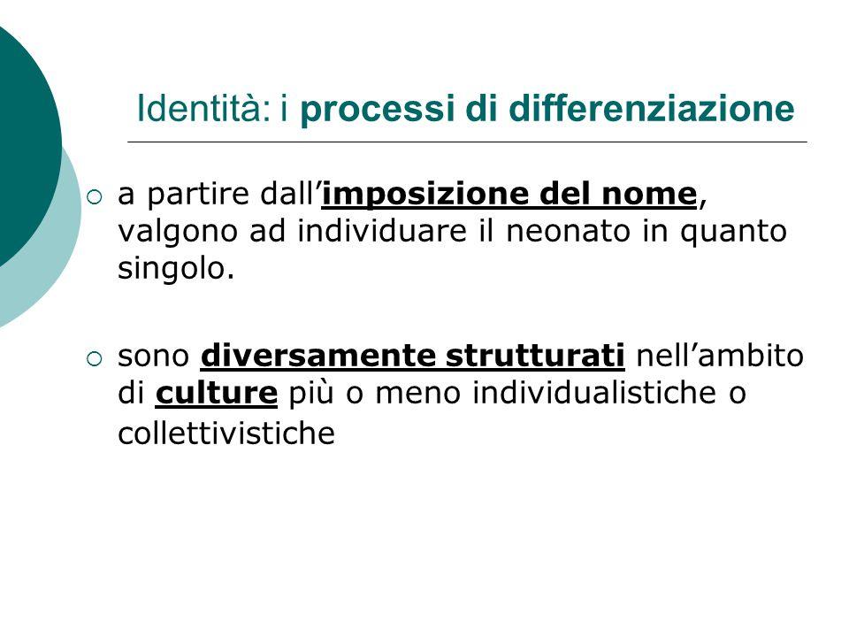 Identità: i processi di differenziazione