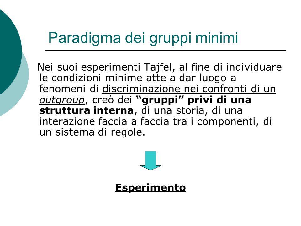 Paradigma dei gruppi minimi