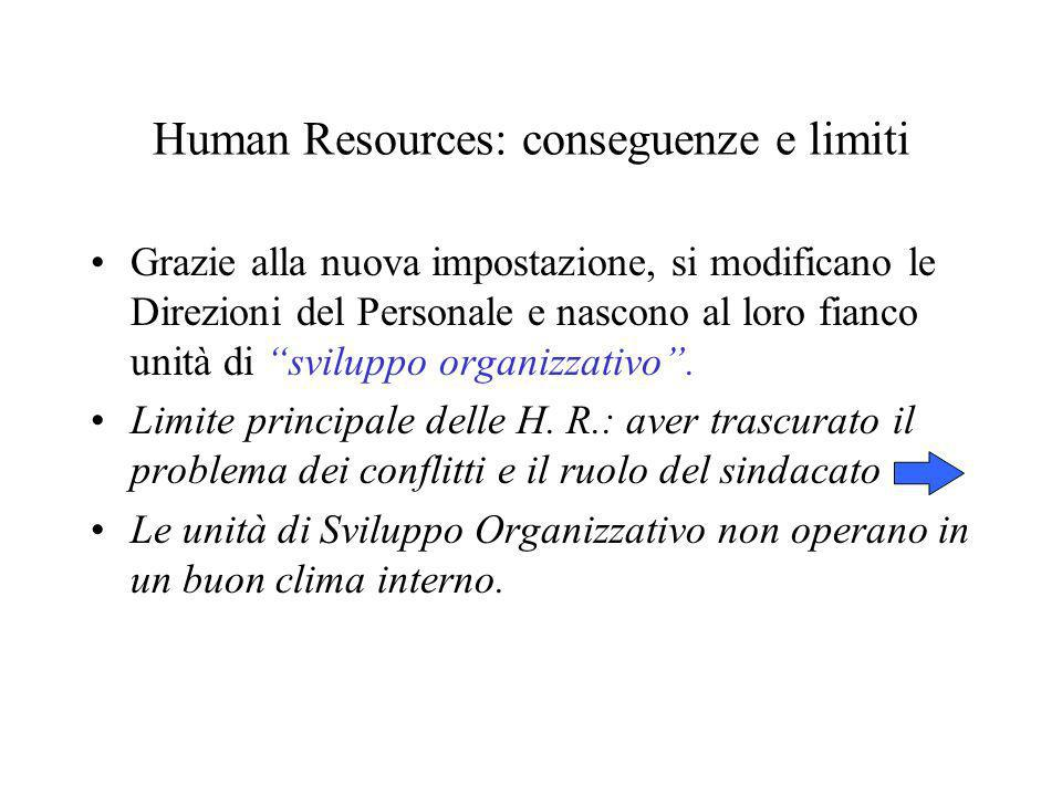 Human Resources: conseguenze e limiti