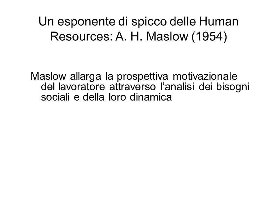 Un esponente di spicco delle Human Resources: A. H. Maslow (1954)