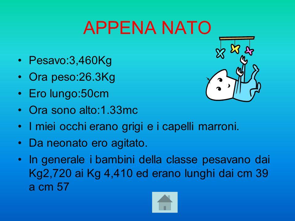 APPENA NATO Pesavo:3,460Kg Ora peso:26.3Kg Ero lungo:50cm