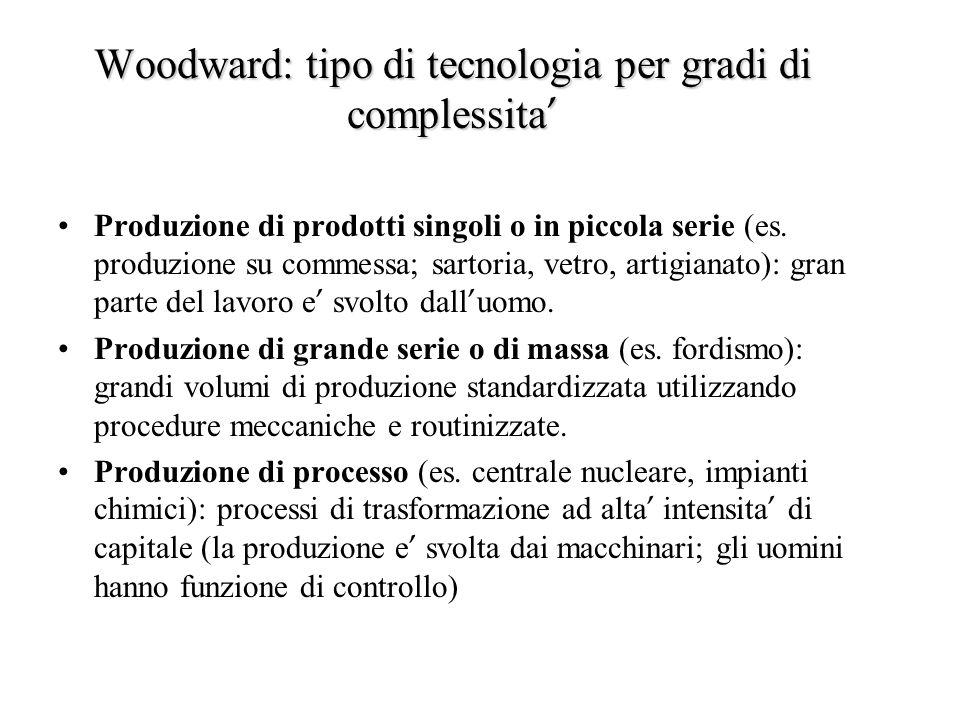 Woodward: tipo di tecnologia per gradi di complessita'