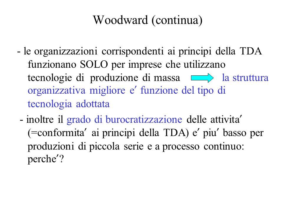 Woodward (continua)