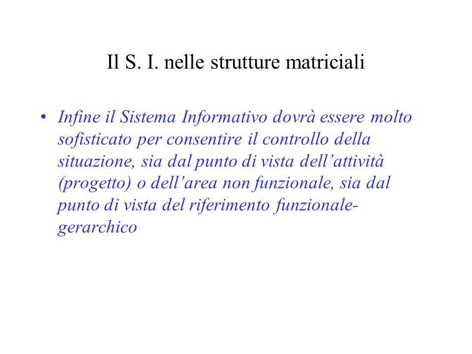 Il S. I. nelle strutture matriciali