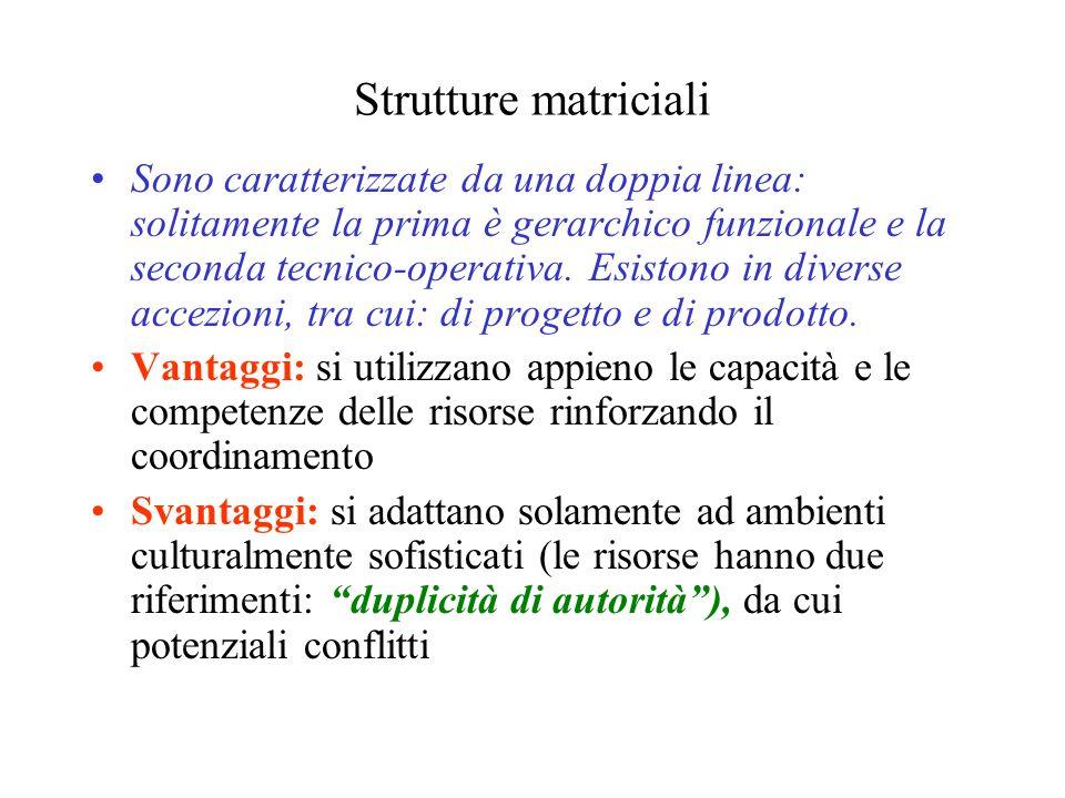 Strutture matriciali
