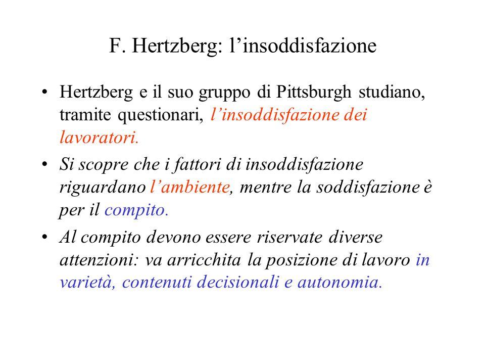 F. Hertzberg: l'insoddisfazione