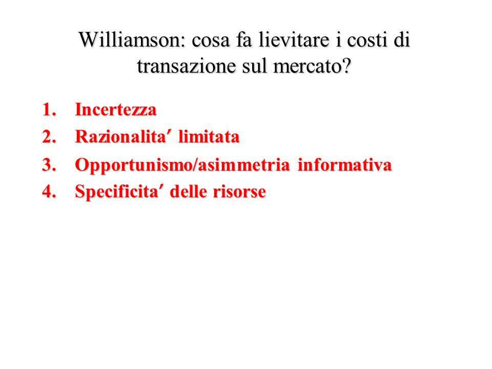 Williamson: cosa fa lievitare i costi di transazione sul mercato