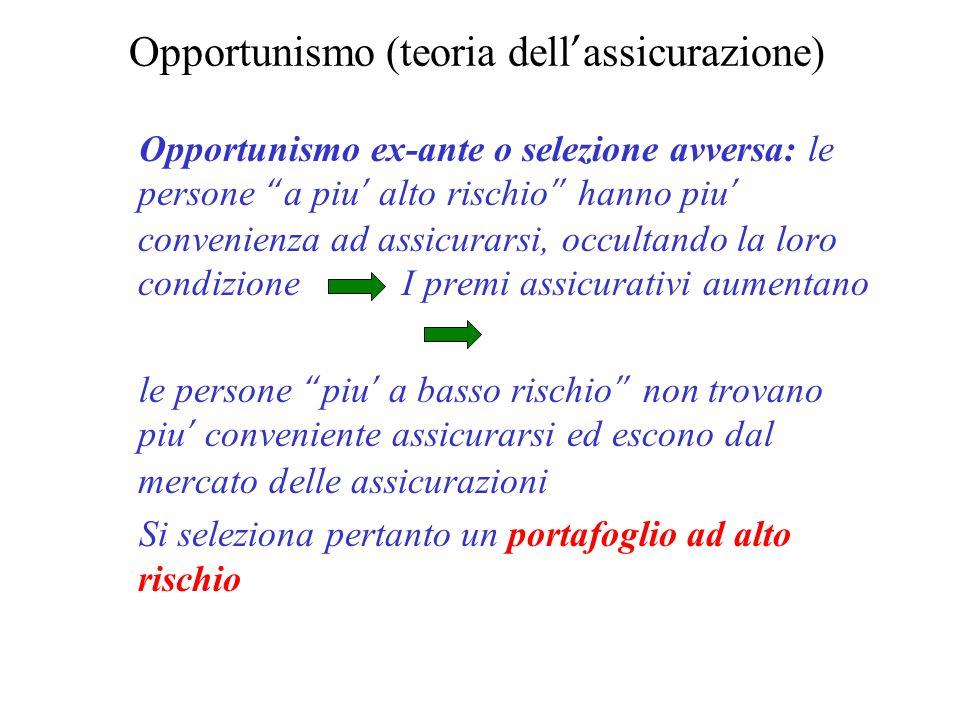 Opportunismo (teoria dell'assicurazione)