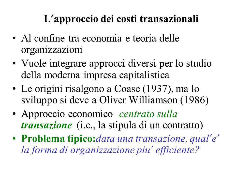 L'approccio dei costi transazionali