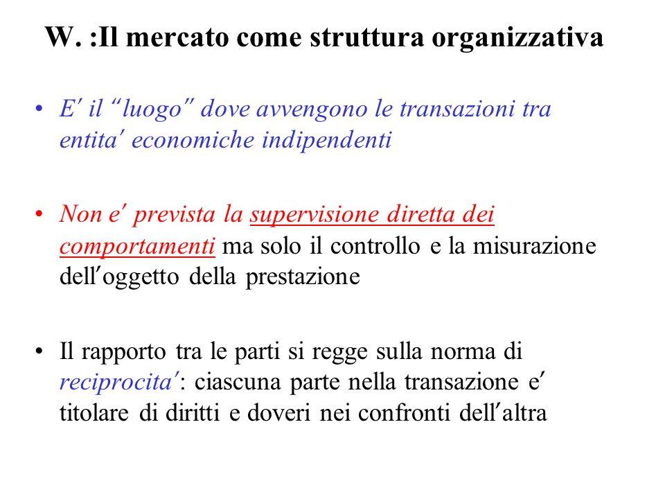 W. :Il mercato come struttura organizzativa