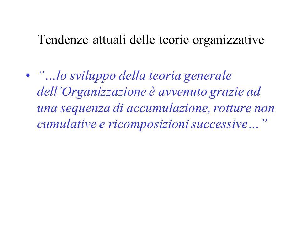 Tendenze attuali delle teorie organizzative