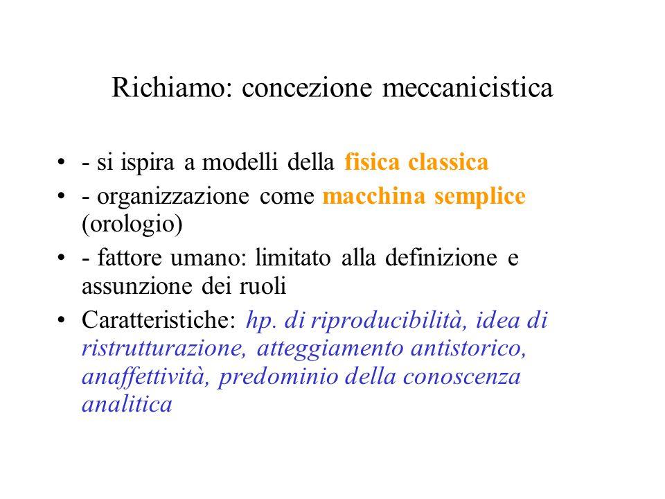 Richiamo: concezione meccanicistica