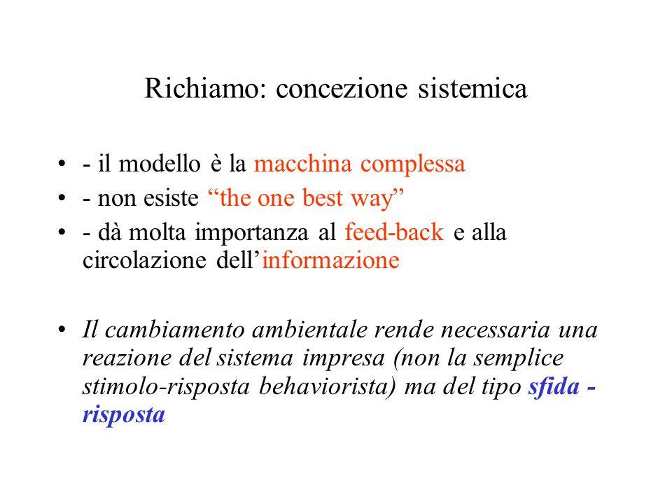 Richiamo: concezione sistemica