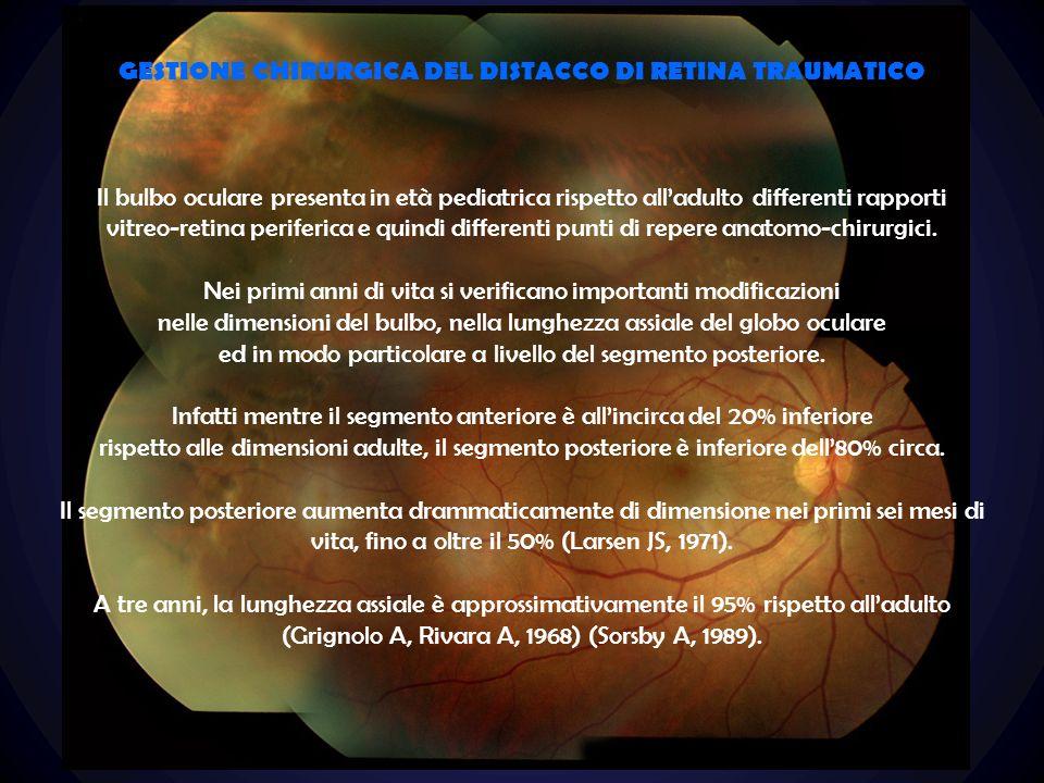 GESTIONE CHIRURGICA DEL DISTACCO DI RETINA TRAUMATICO