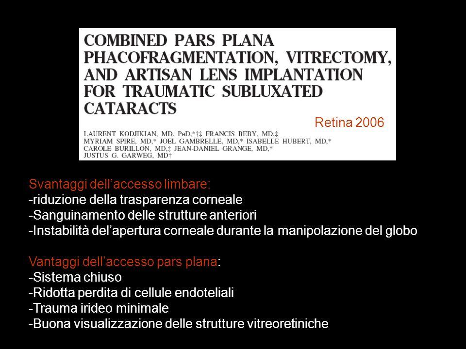 Retina 2006 Svantaggi dell'accesso limbare: riduzione della trasparenza corneale. Sanguinamento delle strutture anteriori.