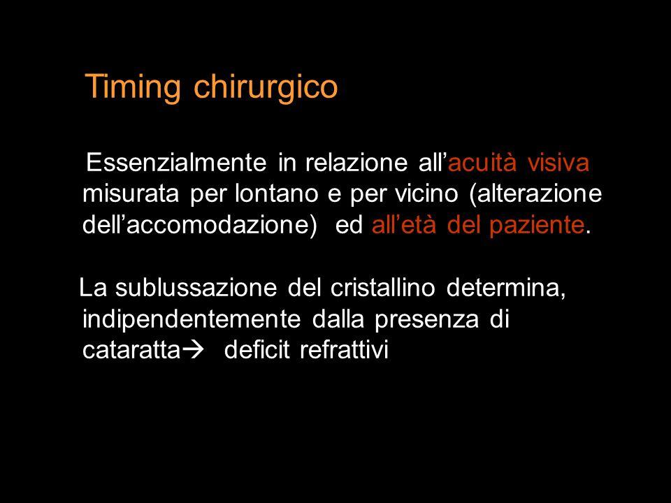 Timing chirurgico