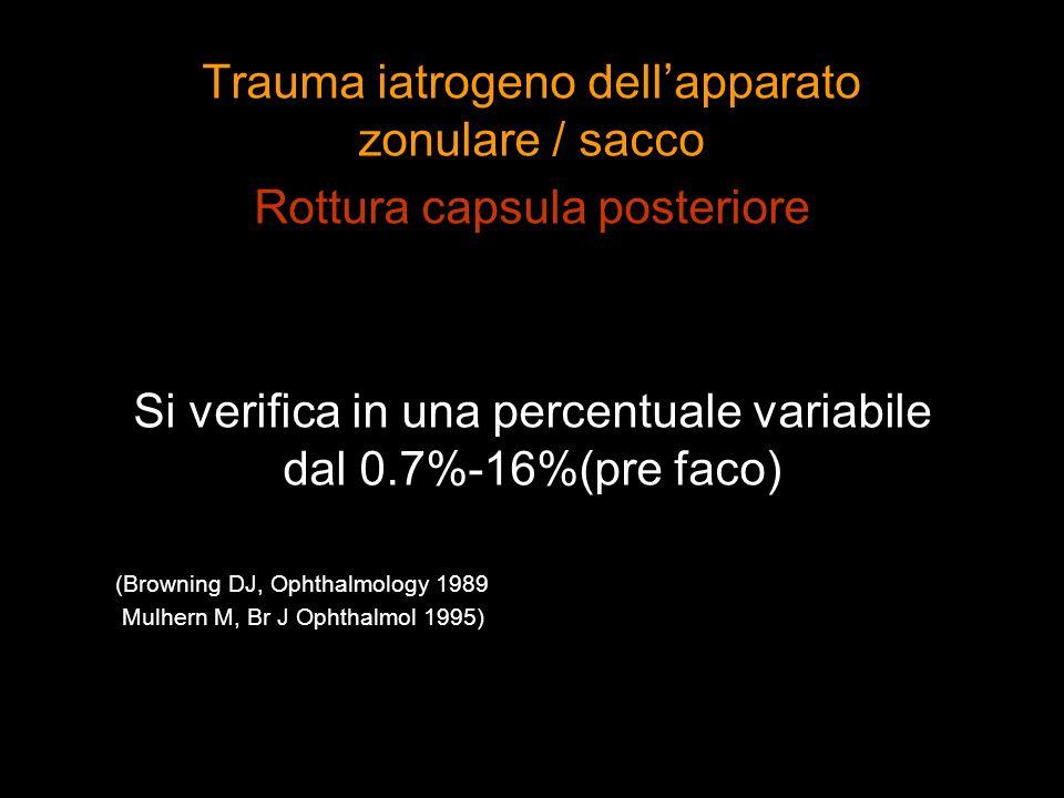 Trauma iatrogeno dell'apparato zonulare / sacco