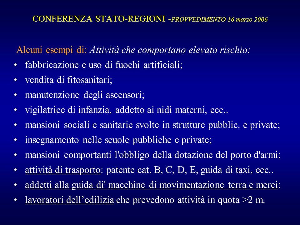 CONFERENZA STATO-REGIONI -PROVVEDIMENTO 16 marzo 2006