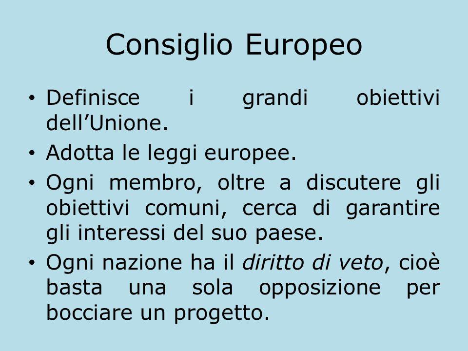 Consiglio Europeo Definisce i grandi obiettivi dell'Unione.
