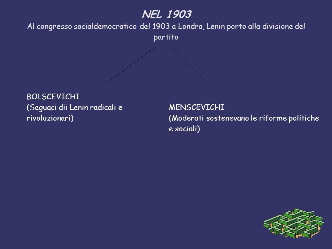 NEL 1903 Al congresso socialdemocratico del 1903 a Londra, Lenin porto alla divisione del partito