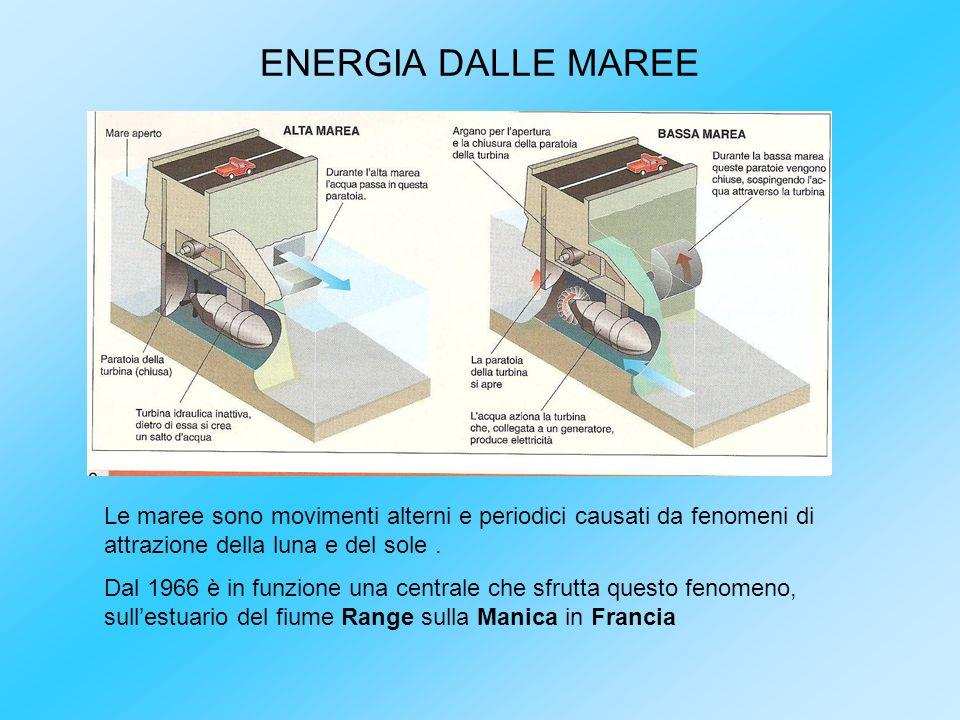ENERGIA DALLE MAREE Le maree sono movimenti alterni e periodici causati da fenomeni di attrazione della luna e del sole .