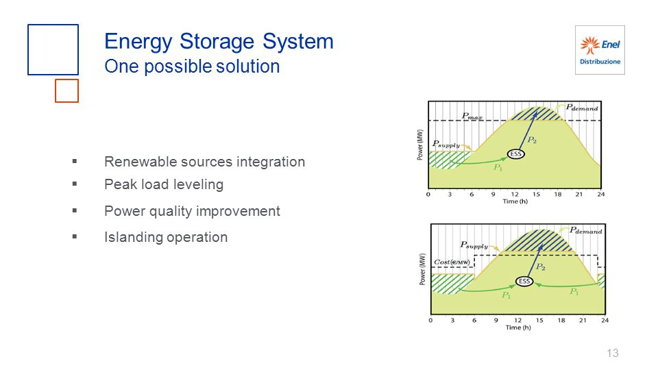 Energy Storage System One possible solution