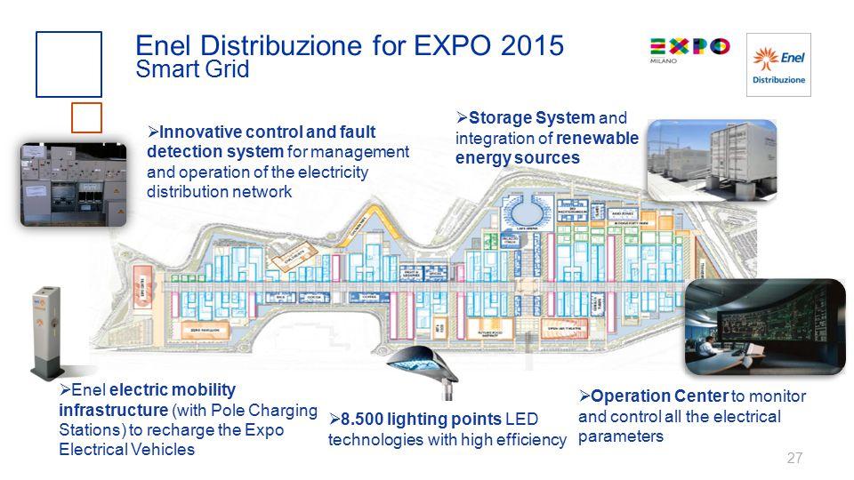 Enel Distribuzione for EXPO 2015