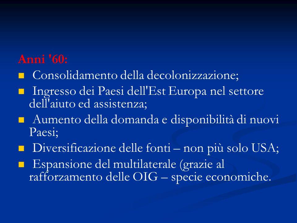 Anni 60: Consolidamento della decolonizzazione; Ingresso dei Paesi dell Est Europa nel settore dell aiuto ed assistenza;