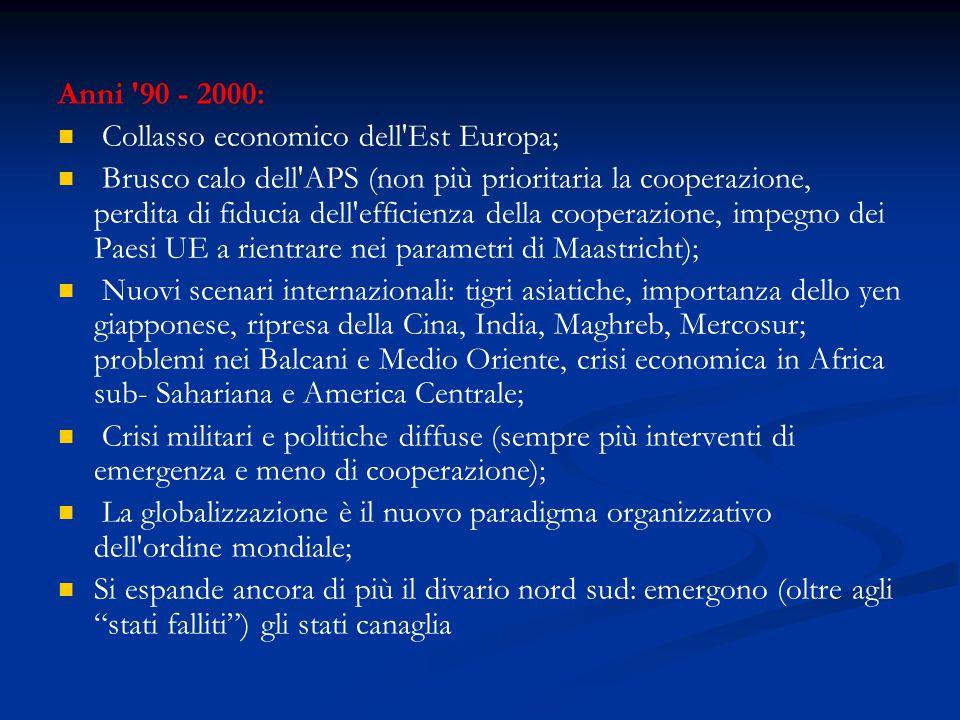 Anni 90 - 2000: Collasso economico dell Est Europa;