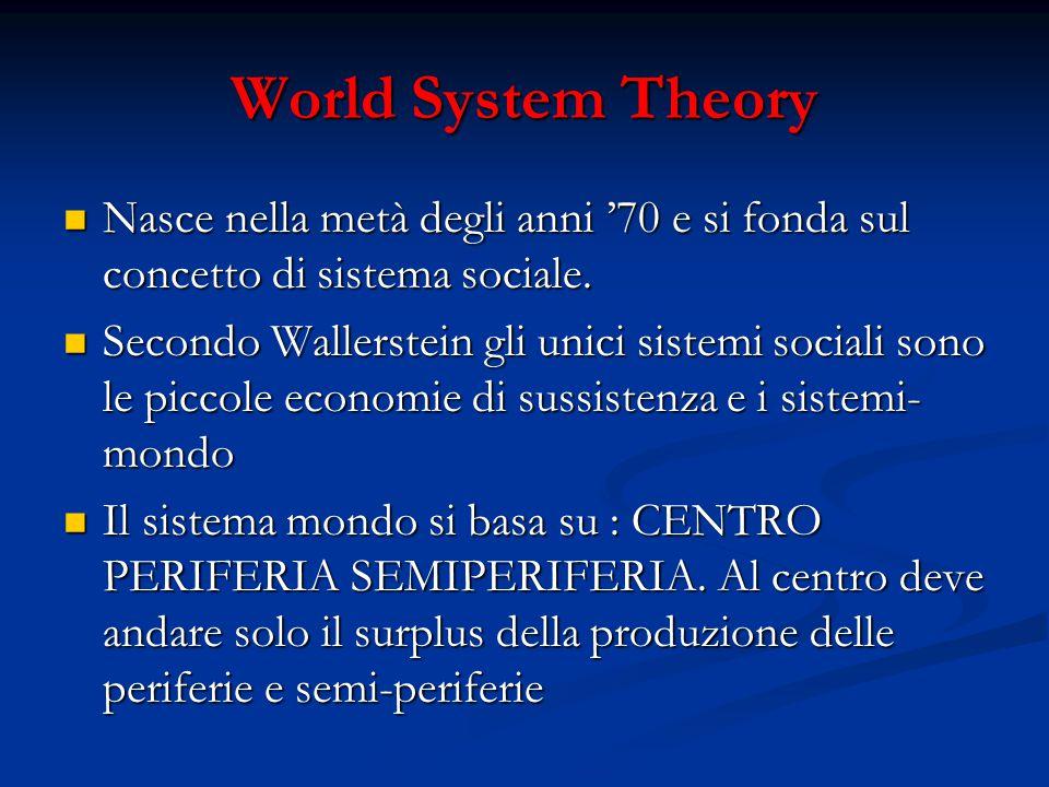 World System Theory Nasce nella metà degli anni '70 e si fonda sul concetto di sistema sociale.