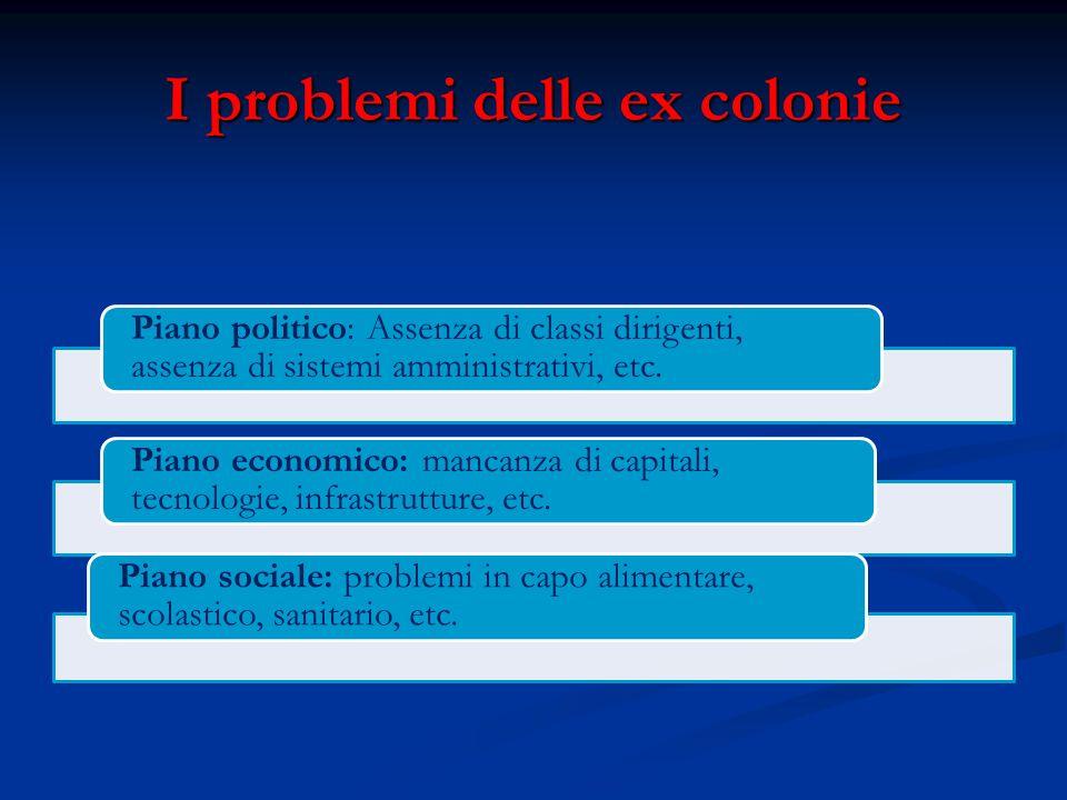 I problemi delle ex colonie