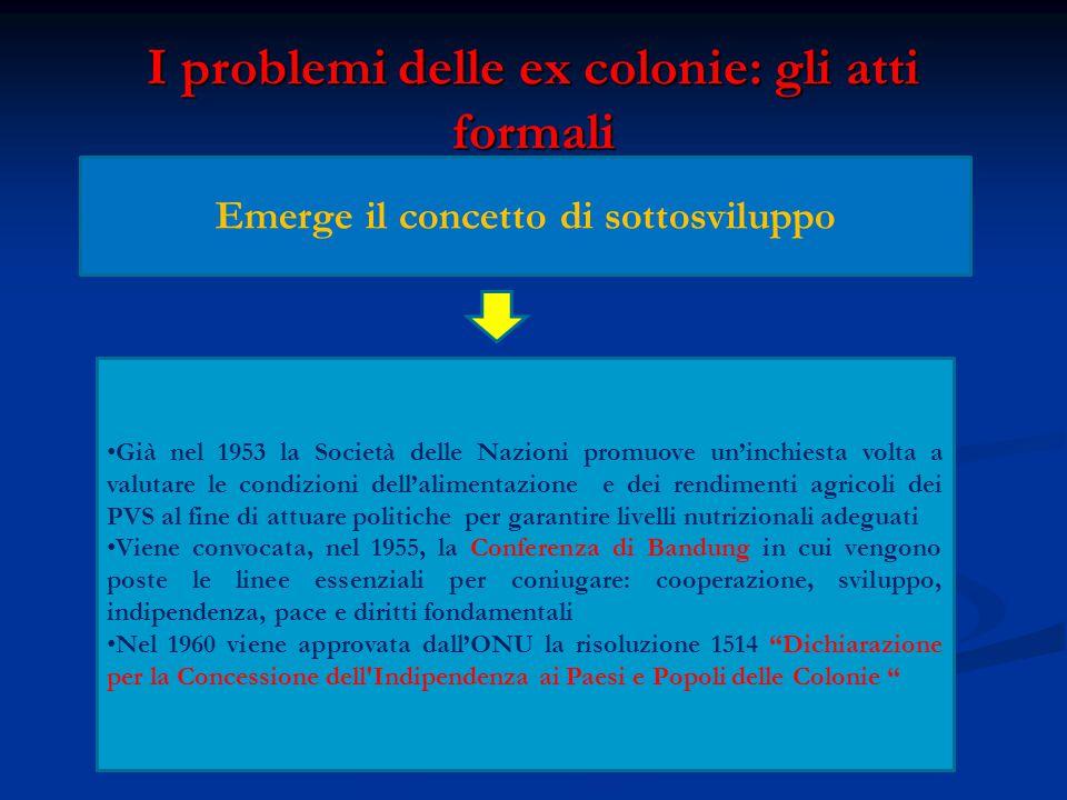 I problemi delle ex colonie: gli atti formali