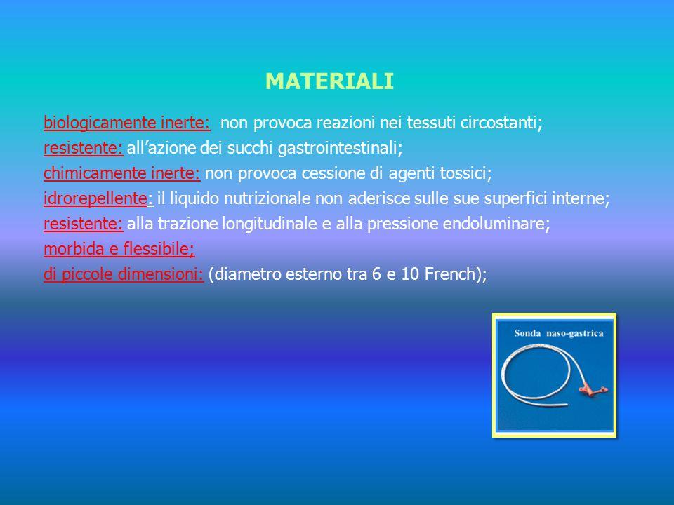 MATERIALI biologicamente inerte: non provoca reazioni nei tessuti circostanti; resistente: all'azione dei succhi gastrointestinali;