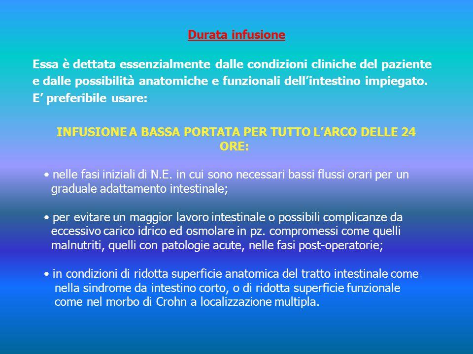 INFUSIONE A BASSA PORTATA PER TUTTO L'ARCO DELLE 24 ORE: