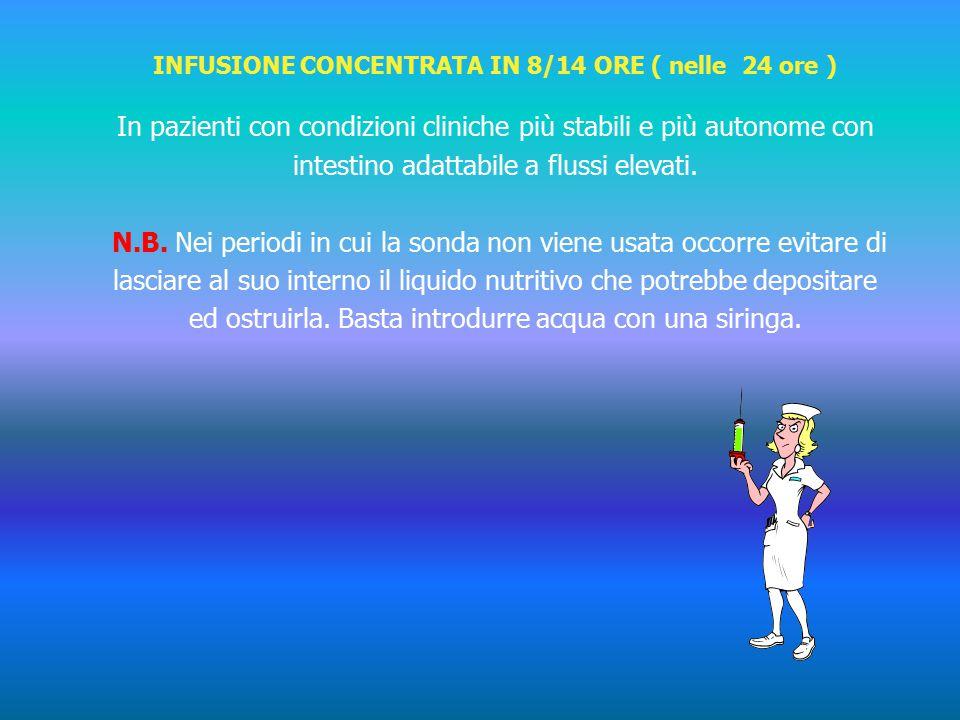 INFUSIONE CONCENTRATA IN 8/14 ORE ( nelle 24 ore )