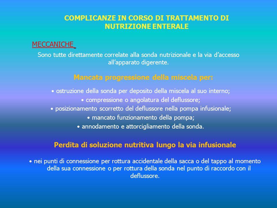 COMPLICANZE IN CORSO DI TRATTAMENTO DI NUTRIZIONE ENTERALE