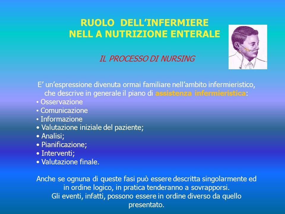 RUOLO DELL'INFERMIERE NELL A NUTRIZIONE ENTERALE
