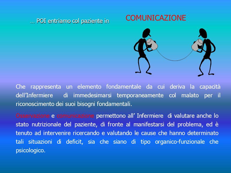 COMUNICAZIONE … POI entriamo col paziente in