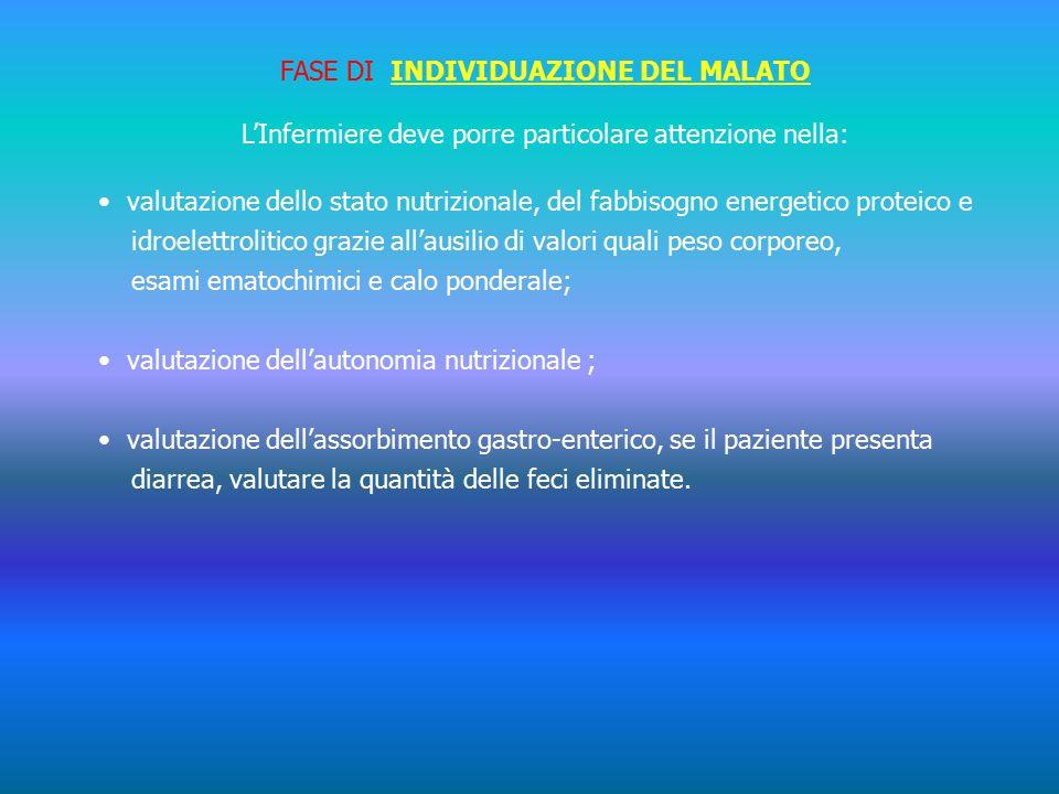FASE DI INDIVIDUAZIONE DEL MALATO