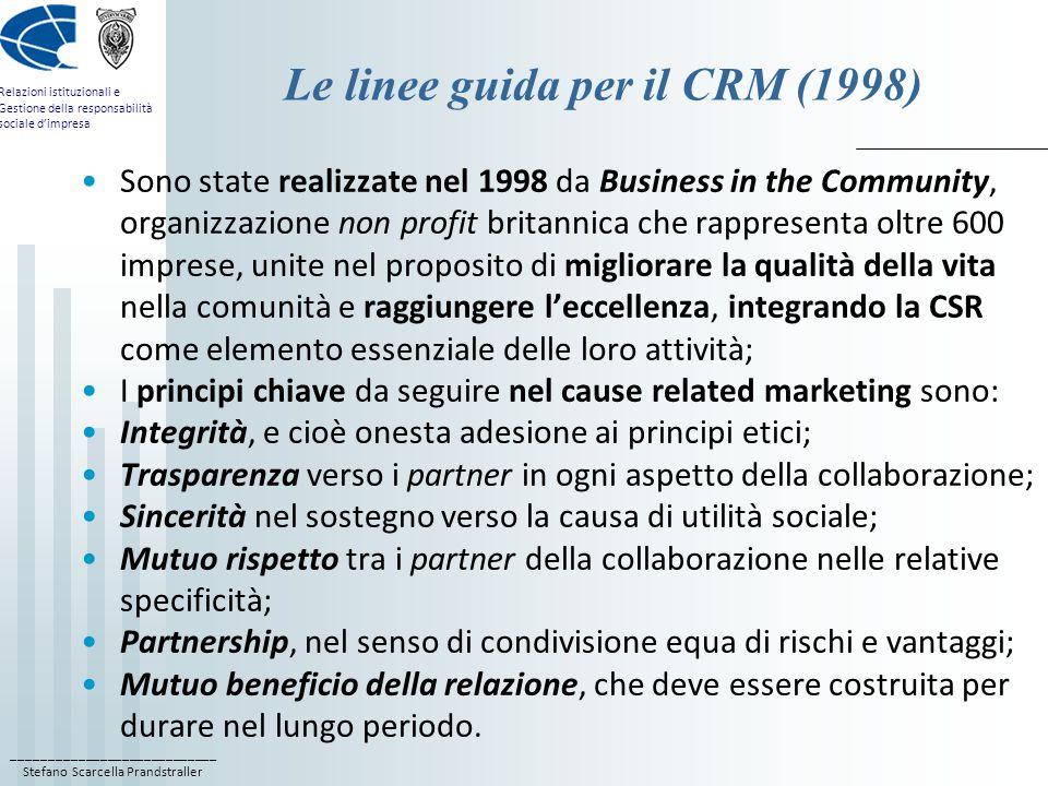 Le linee guida per il CRM (1998)
