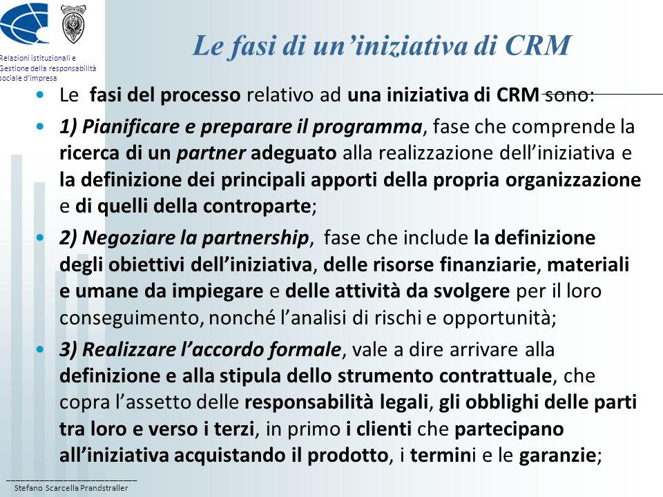 Le fasi di un'iniziativa di CRM