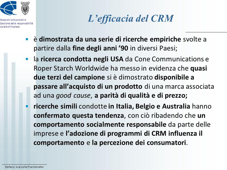 L'efficacia del CRM è dimostrata da una serie di ricerche empiriche svolte a partire dalla fine degli anni '90 in diversi Paesi;