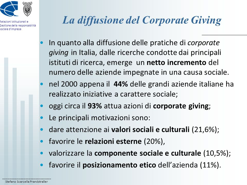 La diffusione del Corporate Giving
