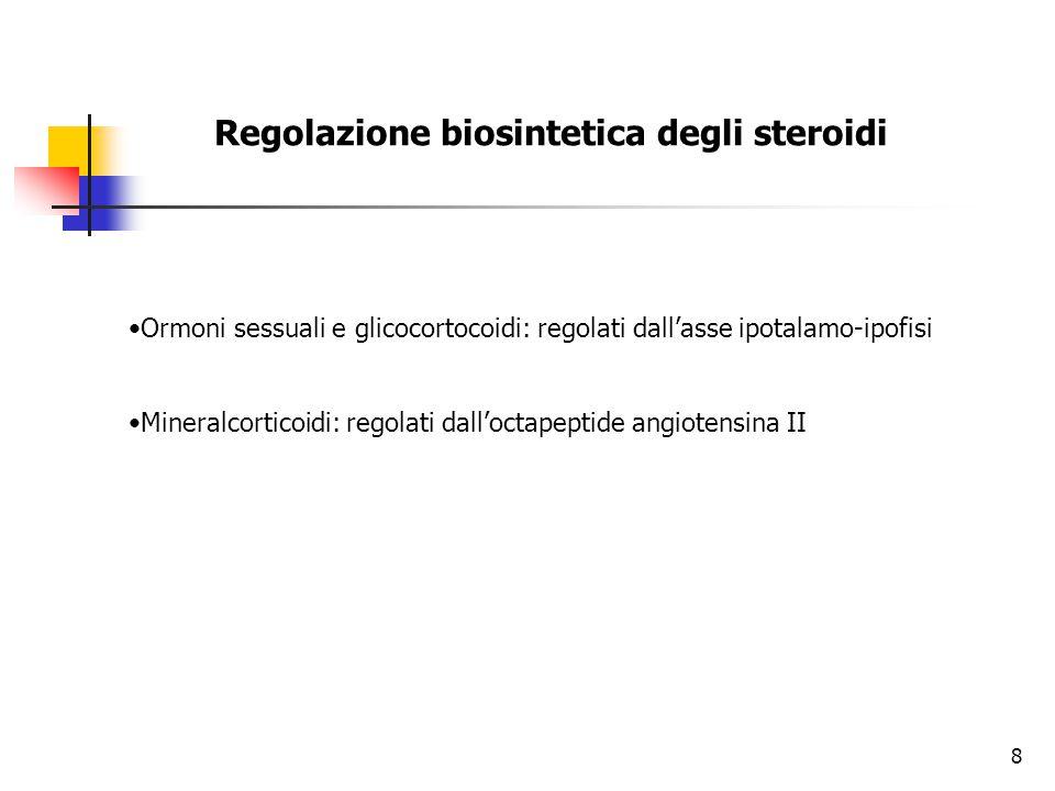Regolazione biosintetica degli steroidi